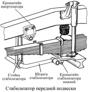 схема электрическая камаз
