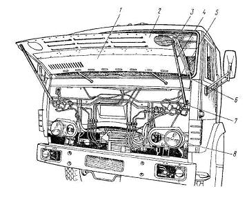 Схема электрооборудование камаза