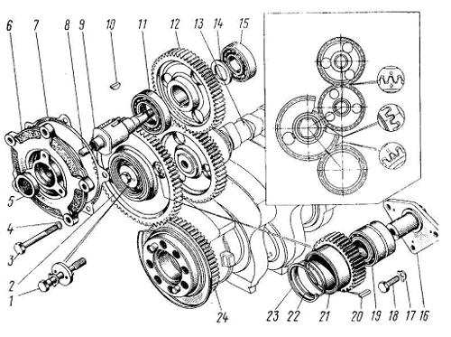 Шестерня привода генератора: 1